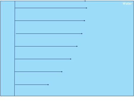 velocity_profile_1