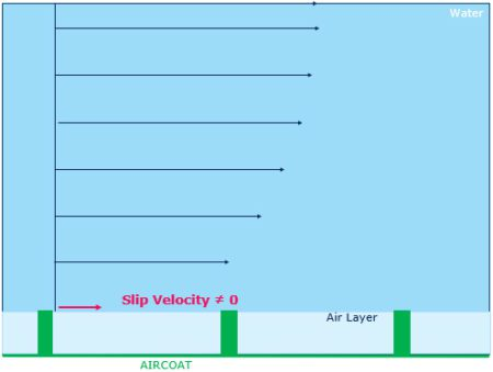 velocity_profile_2